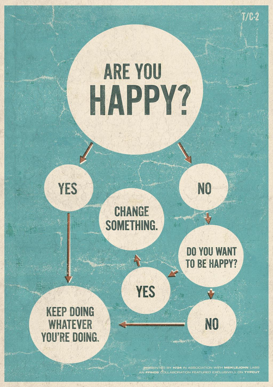 Happinessinfographicsr 4dcdd1b018c27